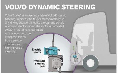 Nu introduceras aktiv styrning även på lastbilar